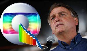 Verbas de publicidade reduzidas por Bolsonaro já fazem falta à Globo